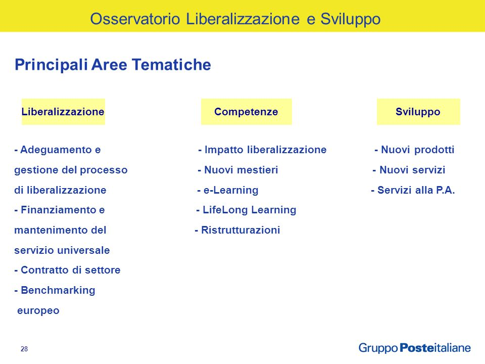 28 Principali Aree Tematiche - Adeguamento e - Impatto liberalizzazione - Nuovi prodotti gestione del processo - Nuovi mestieri - Nuovi servizi di liberalizzazione - e-Learning - Servizi alla P.A.
