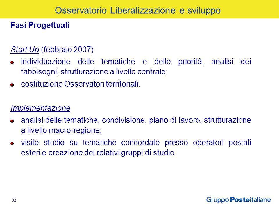 32 Fasi Progettuali Start Up (febbraio 2007) individuazione delle tematiche e delle priorità, analisi dei fabbisogni, strutturazione a livello centrale; costituzione Osservatori territoriali.