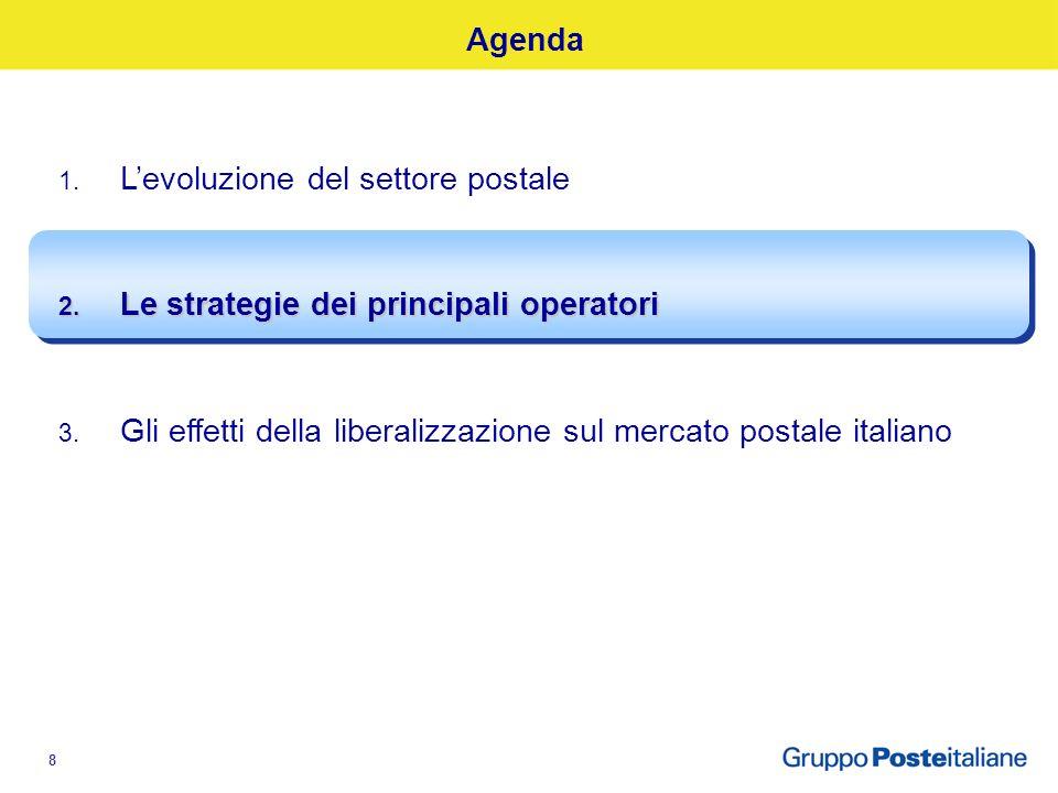 8 1. Levoluzione del settore postale 2. Le strategie dei principali operatori 3.