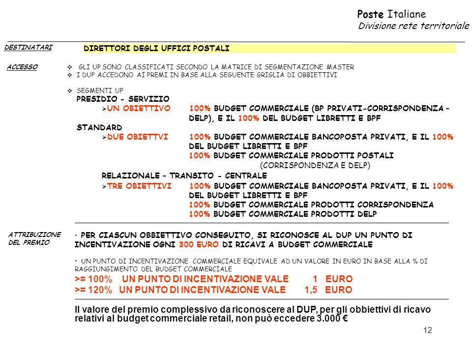 Poste Italiane Divisione rete territoriale 12 DESTINATARI ACCESSO ATTRIBUZIONE DEL PREMIO DIRETTORI DEGLI UFFICI POSTALI GLI UP SONO CLASSIFICATI SECONDO LA MATRICE DI SEGMENTAZIONE MASTER I DUP ACCEDONO AI PREMI IN BASE ALLA SEGUENTE GRIGLIA DI OBBIETTIVI SEGMENTI UP PRESIDIO - SERVIZIO UN OBIETTIVO100% BUDGET COMMERCIALE (BP PRIVATI-CORRISPONDENZA – DELP), E IL 100% DEL BUDGET LIBRETTI E BPF STANDARD DUE OBIETTVI100% BUDGET COMMERCIALE BANCOPOSTA PRIVATI, E IL 100% DEL BUDGET LIBRETTI E BPF 100% BUDGET COMMERCIALE PRODOTTI POSTALI (CORRISPONDENZA E DELP) RELAZIONALE – TRANSITO - CENTRALE TRE OBIETTIVI100% BUDGET COMMERCIALE BANCOPOSTA PRIVATI, E IL 100% DEL BUDGET LIBRETTI E BPF 100% BUDGET COMMERCIALE PRODOTTI CORRISPONDENZA 100% BUDGET COMMERCIALE PRODOTTI DELP PER CIASCUN OBBIETTIVO CONSEGUITO, SI RICONOSCE AL DUP UN PUNTO DI INCENTIVAZIONE OGNI 300 EURO DI RICAVI A BUDGET COMMERCIALE UN PUNTO DI INCENTIVAZIONE COMMERCIALE EQUIVALE AD UN VALORE IN EURO IN BASE ALLA % DI RAGGIUNGIMENTO DEL BUDGET COMMERCIALE >= 100%UN PUNTO DI INCENTIVAZIONE VALE 1 EURO >= 120% UN PUNTO DI INCENTIVAZIONE VALE 1,5 EURO Il valore del premio complessivo da riconoscere al DUP, per gli obbiettivi di ricavo relativi al budget commerciale retail, non può eccedere 3.000