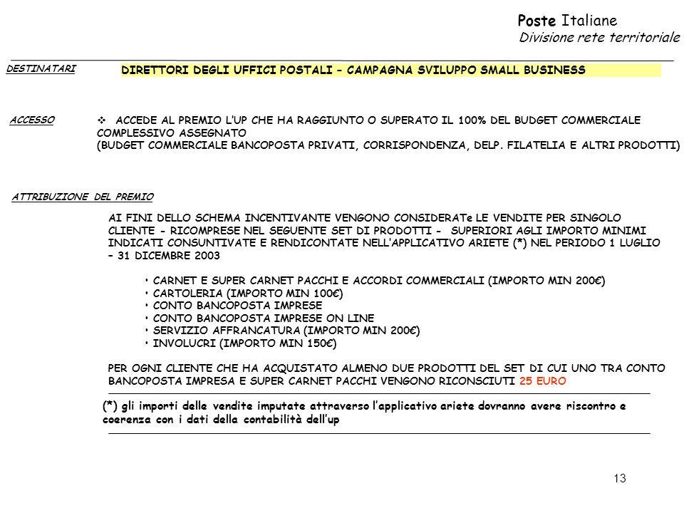 Poste Italiane Divisione rete territoriale 13 DESTINATARI ACCESSO ATTRIBUZIONE DEL PREMIO DIRETTORI DEGLI UFFICI POSTALI – CAMPAGNA SVILUPPO SMALL BUSINESS ACCEDE AL PREMIO LUP CHE HA RAGGIUNTO O SUPERATO IL 100% DEL BUDGET COMMERCIALE COMPLESSIVO ASSEGNATO (BUDGET COMMERCIALE BANCOPOSTA PRIVATI, CORRISPONDENZA, DELP.