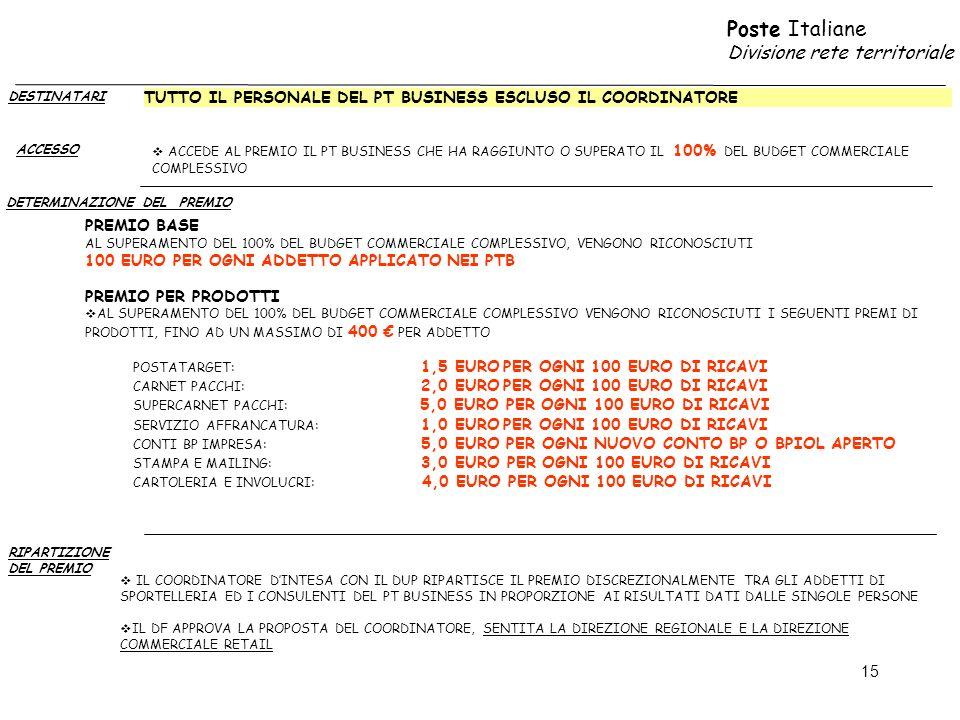 Poste Italiane Divisione rete territoriale 15 PREMIO BASE AL SUPERAMENTO DEL 100% DEL BUDGET COMMERCIALE COMPLESSIVO, VENGONO RICONOSCIUTI 100 EURO PER OGNI ADDETTO APPLICATO NEI PTB PREMIO PER PRODOTTI AL SUPERAMENTO DEL 100% DEL BUDGET COMMERCIALE COMPLESSIVO VENGONO RICONOSCIUTI I SEGUENTI PREMI DI PRODOTTI, FINO AD UN MASSIMO DI 400 PER ADDETTO POSTATARGET: 1,5 EURO PER OGNI 100 EURO DI RICAVI CARNET PACCHI: 2,0 EURO PER OGNI 100 EURO DI RICAVI SUPERCARNET PACCHI: 5,0 EURO PER OGNI 100 EURO DI RICAVI SERVIZIO AFFRANCATURA: 1,0 EURO PER OGNI 100 EURO DI RICAVI CONTI BP IMPRESA: 5,0 EURO PER OGNI NUOVO CONTO BP O BPIOL APERTO STAMPA E MAILING: 3,0 EURO PER OGNI 100 EURO DI RICAVI CARTOLERIA E INVOLUCRI: 4,0 EURO PER OGNI 100 EURO DI RICAVI DESTINATARI ACCESSO DETERMINAZIONE DEL PREMIO TUTTO IL PERSONALE DEL PT BUSINESS ESCLUSO IL COORDINATORE ACCEDE AL PREMIO IL PT BUSINESS CHE HA RAGGIUNTO O SUPERATO IL 100% DEL BUDGET COMMERCIALE COMPLESSIVO RIPARTIZIONE DEL PREMIO IL COORDINATORE DINTESA CON IL DUP RIPARTISCE IL PREMIO DISCREZIONALMENTE TRA GLI ADDETTI DI SPORTELLERIA ED I CONSULENTI DEL PT BUSINESS IN PROPORZIONE AI RISULTATI DATI DALLE SINGOLE PERSONE IL DF APPROVA LA PROPOSTA DEL COORDINATORE, SENTITA LA DIREZIONE REGIONALE E LA DIREZIONE COMMERCIALE RETAIL