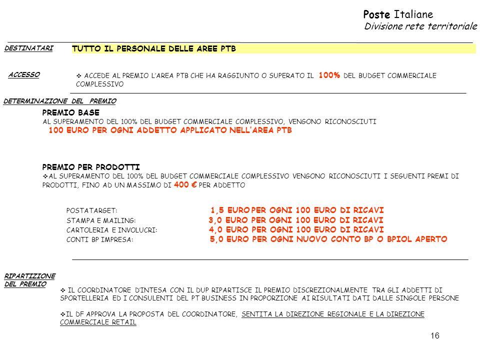 Poste Italiane Divisione rete territoriale 16 PREMIO BASE AL SUPERAMENTO DEL 100% DEL BUDGET COMMERCIALE COMPLESSIVO, VENGONO RICONOSCIUTI 100 EURO PER OGNI ADDETTO APPLICATO NELLAREA PTB PREMIO PER PRODOTTI AL SUPERAMENTO DEL 100% DEL BUDGET COMMERCIALE COMPLESSIVO VENGONO RICONOSCIUTI I SEGUENTI PREMI DI PRODOTTI, FINO AD UN MASSIMO DI 400 PER ADDETTO POSTATARGET: 1,5 EURO PER OGNI 100 EURO DI RICAVI STAMPA E MAILING: 3,0 EURO PER OGNI 100 EURO DI RICAVI CARTOLERIA E INVOLUCRI: 4,0 EURO PER OGNI 100 EURO DI RICAVI CONTI BP IMPRESA: 5,0 EURO PER OGNI NUOVO CONTO BP O BPIOL APERTO DESTINATARI ACCESSO DETERMINAZIONE DEL PREMIO TUTTO IL PERSONALE DELLE AREE PTB ACCEDE AL PREMIO LAREA PTB CHE HA RAGGIUNTO O SUPERATO IL 100% DEL BUDGET COMMERCIALE COMPLESSIVO RIPARTIZIONE DEL PREMIO IL COORDINATORE DINTESA CON IL DUP RIPARTISCE IL PREMIO DISCREZIONALMENTE TRA GLI ADDETTI DI SPORTELLERIA ED I CONSULENTI DEL PT BUSINESS IN PROPORZIONE AI RISULTATI DATI DALLE SINGOLE PERSONE IL DF APPROVA LA PROPOSTA DEL COORDINATORE, SENTITA LA DIREZIONE REGIONALE E LA DIREZIONE COMMERCIALE RETAIL