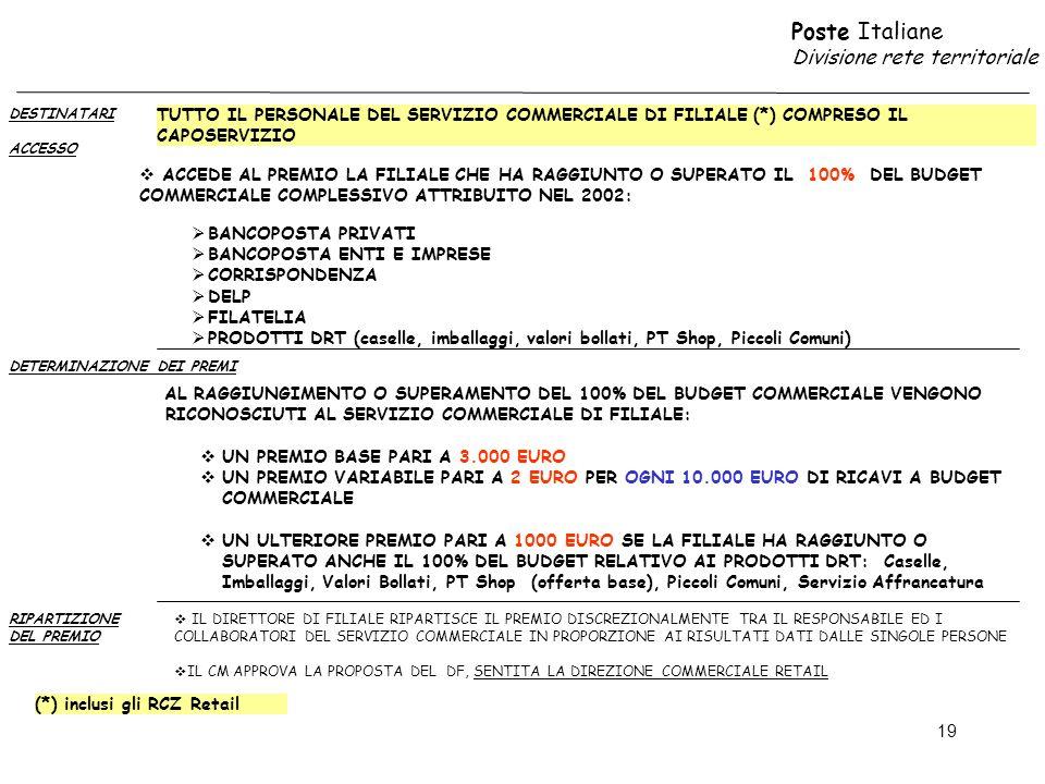 Poste Italiane Divisione rete territoriale 19 DESTINATARI ACCESSO DETERMINAZIONE DEI PREMI TUTTO IL PERSONALE DEL SERVIZIO COMMERCIALE DI FILIALE (*) COMPRESO IL CAPOSERVIZIO ACCEDE AL PREMIO LA FILIALE CHE HA RAGGIUNTO O SUPERATO IL 100% DEL BUDGET COMMERCIALE COMPLESSIVO ATTRIBUITO NEL 2002: BANCOPOSTA PRIVATI BANCOPOSTA ENTI E IMPRESE CORRISPONDENZA DELP FILATELIA PRODOTTI DRT (caselle, imballaggi, valori bollati, PT Shop, Piccoli Comuni) AL RAGGIUNGIMENTO O SUPERAMENTO DEL 100% DEL BUDGET COMMERCIALE VENGONO RICONOSCIUTI AL SERVIZIO COMMERCIALE DI FILIALE: UN PREMIO BASE PARI A 3.000 EURO UN PREMIO VARIABILE PARI A 2 EURO PER OGNI 10.000 EURO DI RICAVI A BUDGET COMMERCIALE UN ULTERIORE PREMIO PARI A 1000 EURO SE LA FILIALE HA RAGGIUNTO O SUPERATO ANCHE IL 100% DEL BUDGET RELATIVO AI PRODOTTI DRT: Caselle, Imballaggi, Valori Bollati, PT Shop (offerta base), Piccoli Comuni, Servizio Affrancatura RIPARTIZIONE DEL PREMIO IL DIRETTORE DI FILIALE RIPARTISCE IL PREMIO DISCREZIONALMENTE TRA IL RESPONSABILE ED I COLLABORATORI DEL SERVIZIO COMMERCIALE IN PROPORZIONE AI RISULTATI DATI DALLE SINGOLE PERSONE IL CM APPROVA LA PROPOSTA DEL DF, SENTITA LA DIREZIONE COMMERCIALE RETAIL (*) inclusi gli RCZ Retail