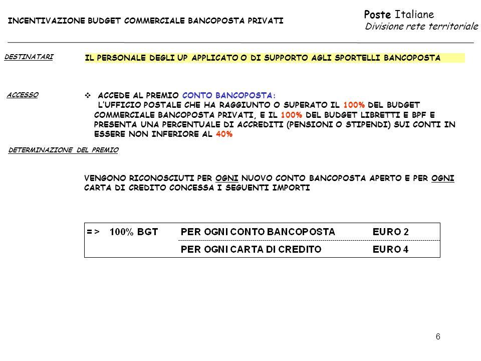 Poste Italiane Divisione rete territoriale 6 DESTINATARI ACCESSO IL PERSONALE DEGLI UP APPLICATO O DI SUPPORTO AGLI SPORTELLI BANCOPOSTA VENGONO RICONOSCIUTI PER OGNI NUOVO CONTO BANCOPOSTA APERTO E PER OGNI CARTA DI CREDITO CONCESSA I SEGUENTI IMPORTI DETERMINAZIONE DEL PREMIO INCENTIVAZIONE BUDGET COMMERCIALE BANCOPOSTA PRIVATI ACCEDE AL PREMIO CONTO BANCOPOSTA: LUFFICIO POSTALE CHE HA RAGGIUNTO O SUPERATO IL 100% DEL BUDGET COMMERCIALE BANCOPOSTA PRIVATI, E IL 100% DEL BUDGET LIBRETTI E BPF E PRESENTA UNA PERCENTUALE DI ACCREDITI (PENSIONI O STIPENDI) SUI CONTI IN ESSERE NON INFERIORE AL 40%