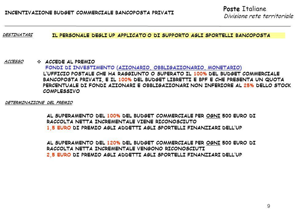 Poste Italiane Divisione rete territoriale 9 DESTINATARI ACCESSO IL PERSONALE DEGLI UP APPLICATO O DI SUPPORTO AGLI SPORTELLI BANCOPOSTA AL SUPERAMENTO DEL 100% DEL BUDGET COMMERCIALE PER OGNI 500 EURO DI RACCOLTA NETTA INCREMENTALE VIENE RICONOSCIUTO 1,5 EURO DI PREMIO AGLI ADDETTI AGLI SPORTELLI FINANZIARI DELLUP DETERMINAZIONE DEL PREMIO INCENTIVAZIONE BUDGET COMMERCIALE BANCOPOSTA PRIVATI ACCEDE AL PREMIO FONDI DI INVESTIMENTO (AZIONARIO, OBBLIGAZIONARIO, MONETARIO) LUFFICIO POSTALE CHE HA RAGGIUNTO O SUPERATO IL 100% DEL BUDGET COMMERCIALE BANCOPOSTA PRIVATI, E IL 100% DEL BUDGET LIBRETTI E BPF E CHE PRESENTA UN QUOTA PERCENTUALE DI FONDI AZIONARI E OBBLIGAZIONARI NON INFERIORE AL 25% DELLO STOCK COMPLESSIVO AL SUPERAMENTO DEL 120% DEL BUDGET COMMERCIALE PER OGNI 500 EURO DI RACCOLTA NETTA INCREMENTALE VENGONO RICONOSCIUTI 2,5 EURO DI PREMIO AGLI ADDETTI AGLI SPORTELLI FINANZIARI DELLUP