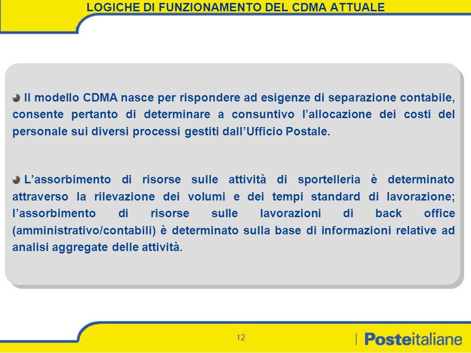 12 LOGICHE DI FUNZIONAMENTO DEL CDMA ATTUALE Il modello CDMA nasce per rispondere ad esigenze di separazione contabile, consente pertanto di determina