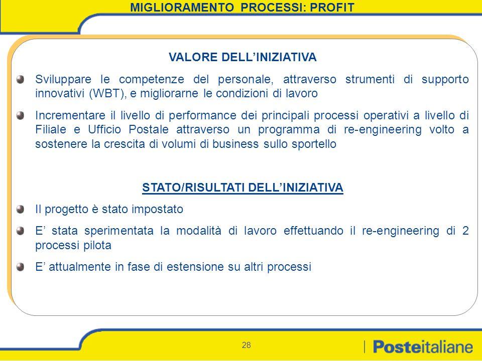 28 MIGLIORAMENTO PROCESSI: PROFIT VALORE DELLINIZIATIVA Sviluppare le competenze del personale, attraverso strumenti di supporto innovativi (WBT), e m