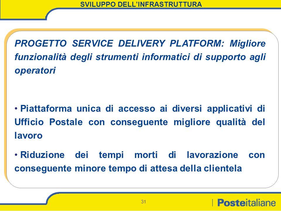 31 PROGETTO SERVICE DELIVERY PLATFORM: Migliore funzionalità degli strumenti informatici di supporto agli operatori Piattaforma unica di accesso ai di