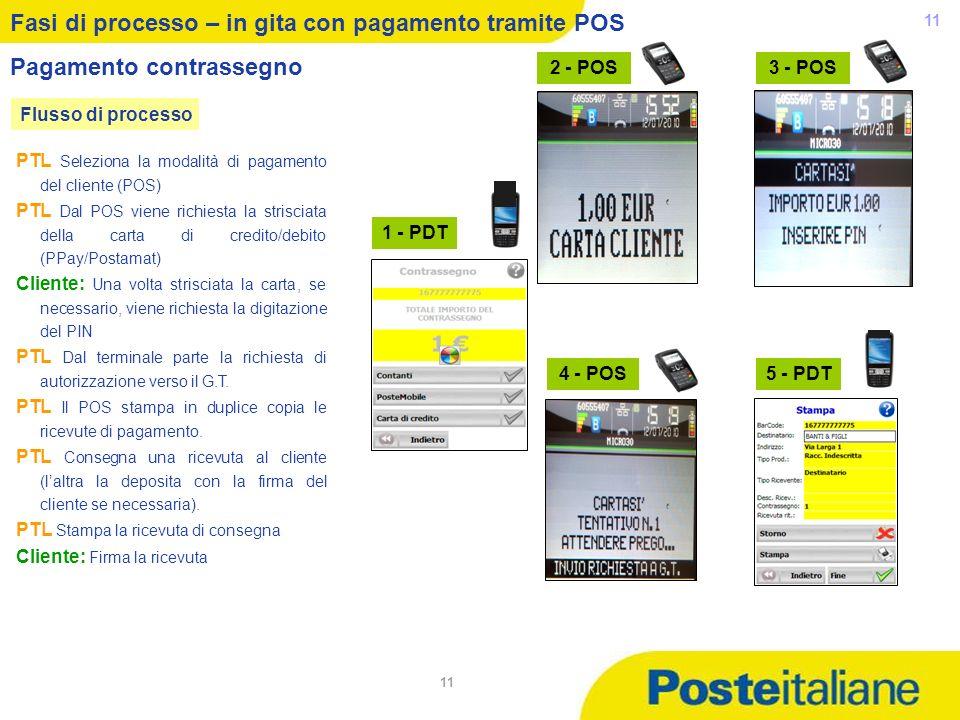 05/02/2014 11 Fasi di processo – in gita con pagamento tramite POS Pagamento contrassegno PTL Seleziona la modalità di pagamento del cliente (POS) PTL