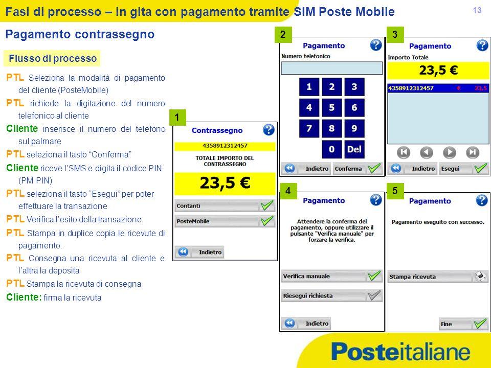 05/02/2014 13 Fasi di processo – in gita con pagamento tramite SIM Poste Mobile Pagamento contrassegno PTL Seleziona la modalità di pagamento del clie