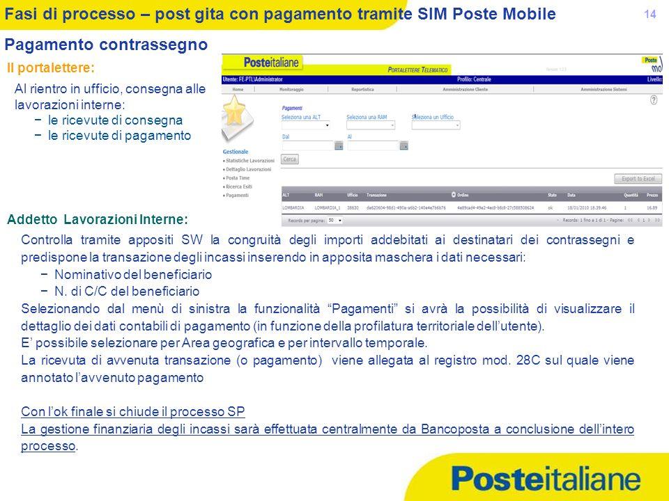05/02/2014 14 Fasi di processo – post gita con pagamento tramite SIM Poste Mobile Pagamento contrassegno Al rientro in ufficio, consegna alle lavorazi