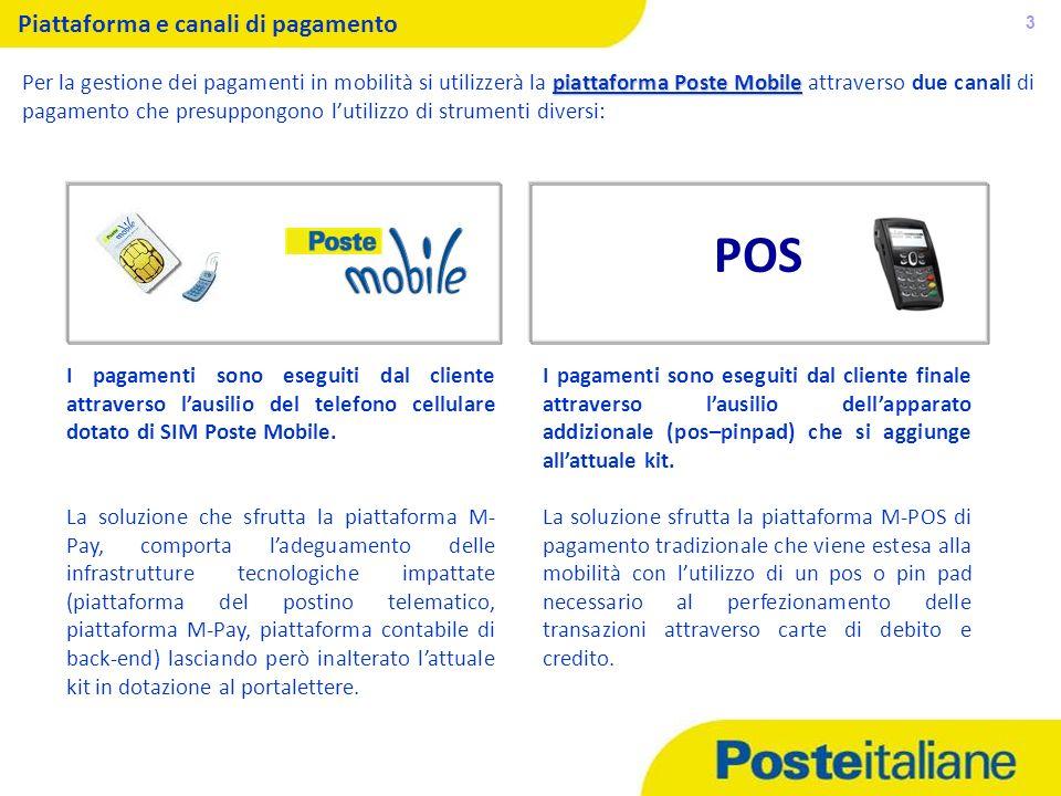 05/02/2014 3 Piattaforma e canali di pagamento piattaforma Poste Mobile Per la gestione dei pagamenti in mobilità si utilizzerà la piattaforma Poste M