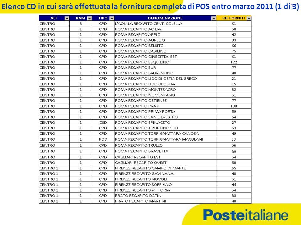 05/02/2014 7 Elenco CD in cui sarà effettuata la fornitura completa di POS entro marzo 2011 (1 di 3)