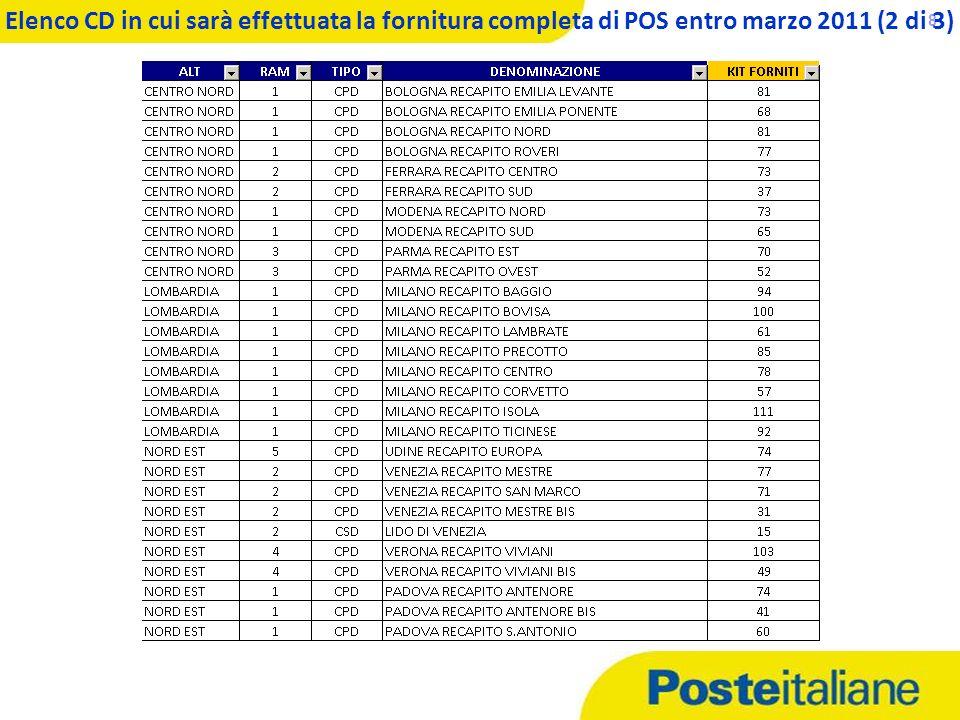 05/02/2014 8 Elenco CD in cui sarà effettuata la fornitura completa di POS entro marzo 2011 (2 di 3)