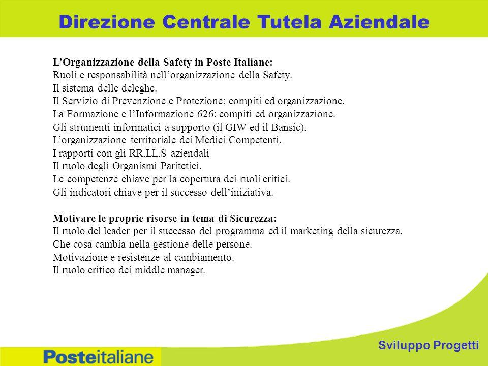 Sviluppo Progetti Direzione Centrale Tutela Aziendale LOrganizzazione della Safety in Poste Italiane: Ruoli e responsabilità nellorganizzazione della