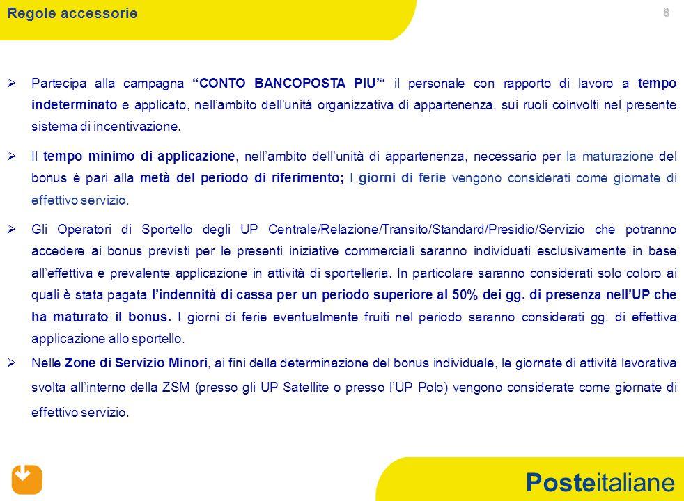 Posteitaliane 8 Partecipa alla campagna CONTO BANCOPOSTA PIU il personale con rapporto di lavoro a tempo indeterminato e applicato, nellambito dellunità organizzativa di appartenenza, sui ruoli coinvolti nel presente sistema di incentivazione.