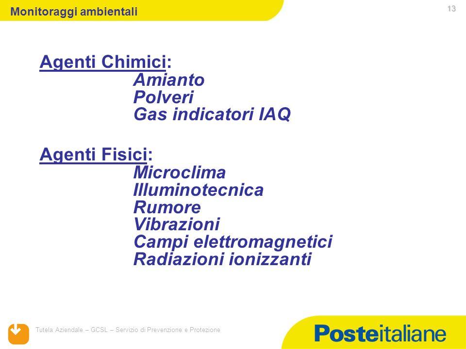05/02/2014 Tutela Aziendale – GCSL – Servizio di Prevenzione e Protezione 13 Monitoraggi ambientali Agenti Chimici: Amianto Polveri Gas indicatori IAQ