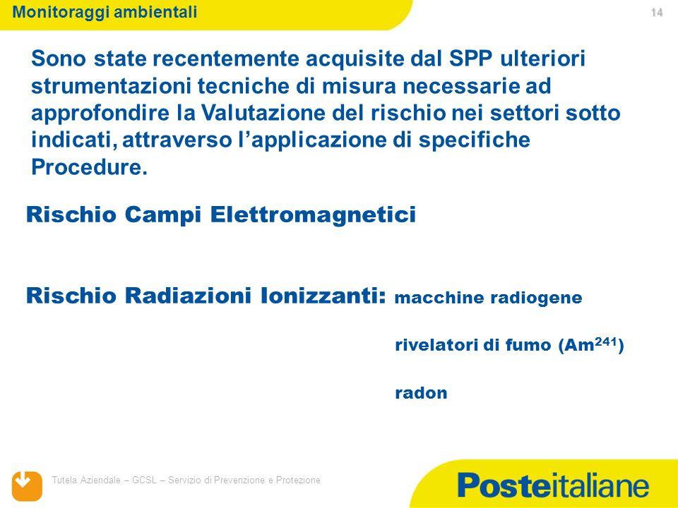 05/02/2014 Tutela Aziendale – GCSL – Servizio di Prevenzione e Protezione 14 Monitoraggi ambientali Rischio Campi Elettromagnetici Rischio Radiazioni