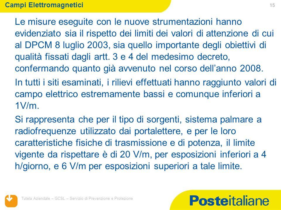 05/02/2014 Tutela Aziendale – GCSL – Servizio di Prevenzione e Protezione 15 Campi Elettromagnetici Le misure eseguite con le nuove strumentazioni han