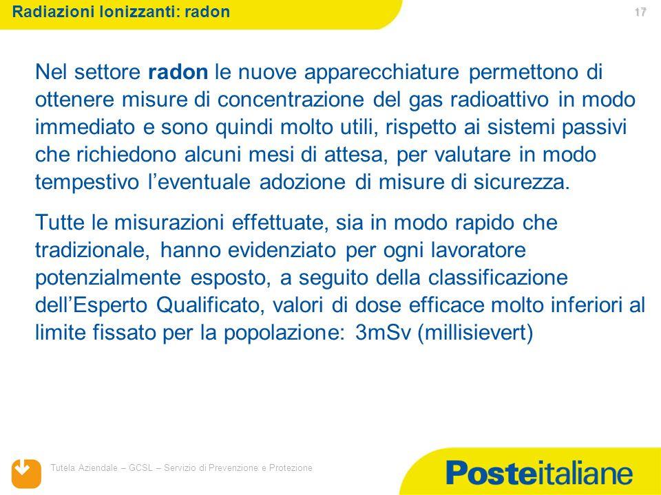 05/02/2014 Tutela Aziendale – GCSL – Servizio di Prevenzione e Protezione 17 Radiazioni Ionizzanti: radon Nel settore radon le nuove apparecchiature p