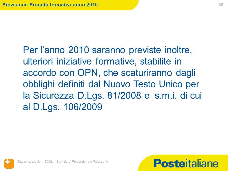 05/02/2014 Tutela Aziendale – GCSL – Servizio di Prevenzione e Protezione 50 50 50 Previsione Progetti formativi anno 2010 Per lanno 2010 saranno prev