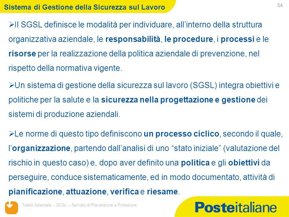 05/02/2014 Tutela Aziendale – GCSL – Servizio di Prevenzione e Protezione 54 Sistema di Gestione della Sicurezza sul Lavoro Le norme di questo tipo de