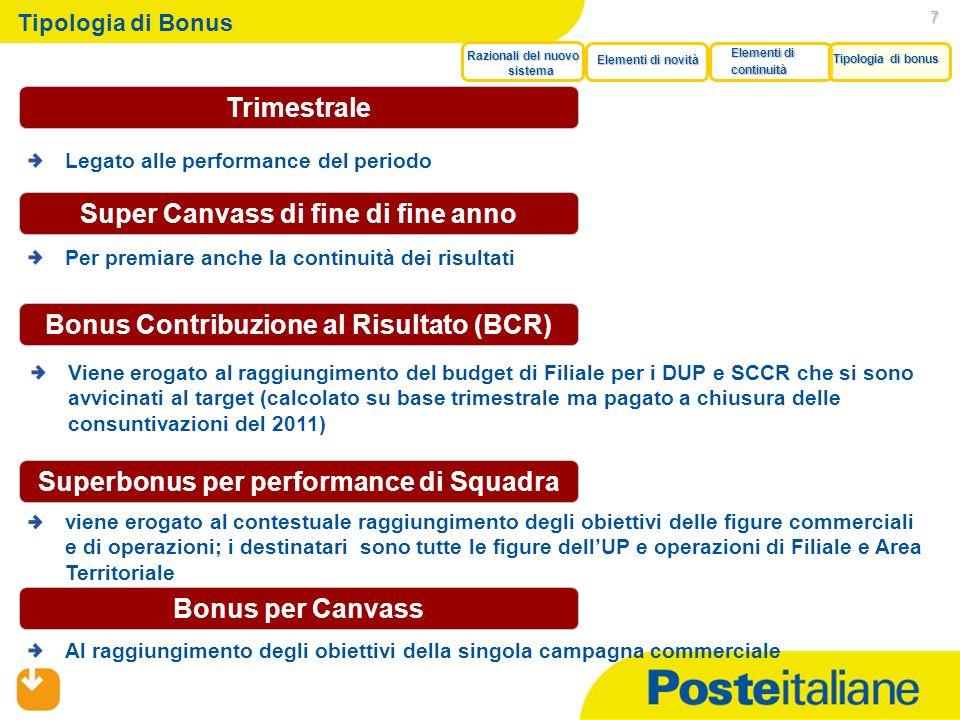 05/02/2014 7 Tipologia di Bonus Trimestrale Super Canvass di fine di fine anno Bonus Contribuzione al Risultato (BCR) Superbonus per performance di Sq