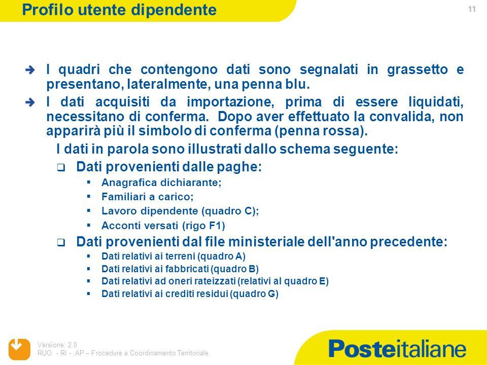 05/02/2014 Versione: 2.0 RUO - RI - AP – Procedure e Coordinamento Territoriale 11 I quadri che contengono dati sono segnalati in grassetto e presenta