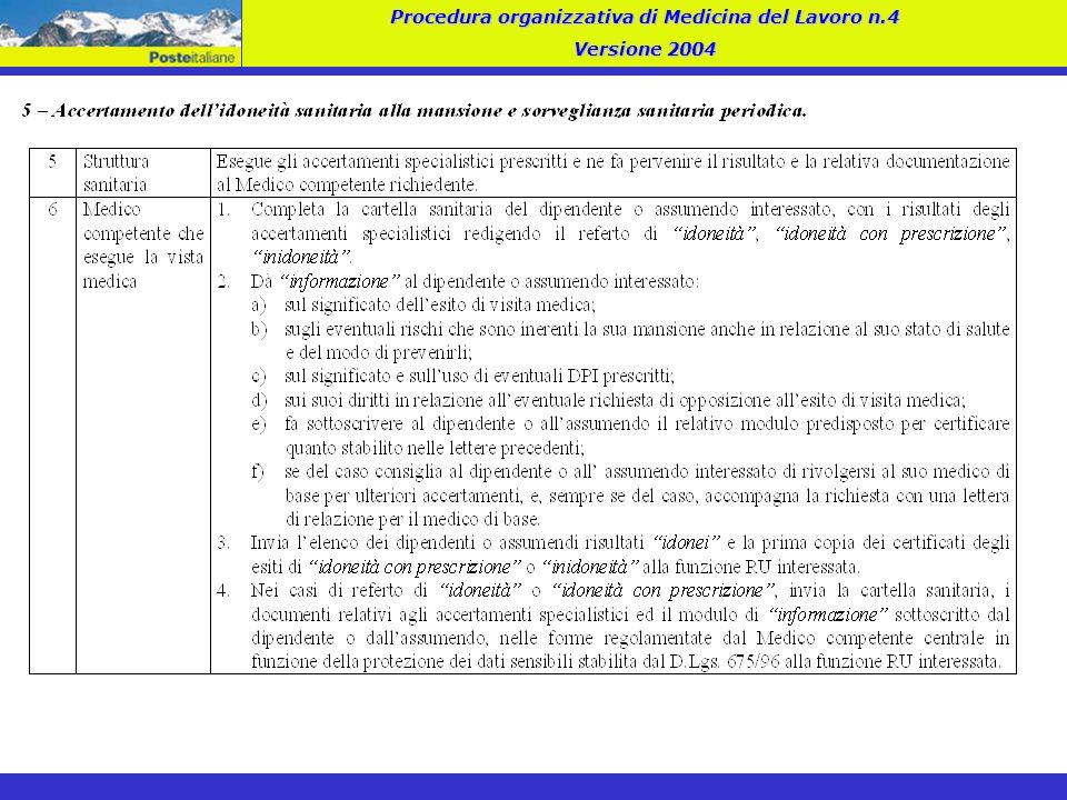 Procedura organizzativa di Medicina del Lavoro n.4 Versione 2004