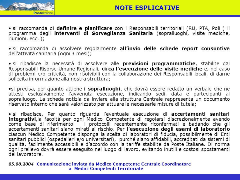 si raccomanda di definire e pianificare con i Responsabili territoriali (RU, PTA, Poli ) il programma degli interventi di Sorveglianza Sanitaria (sopr