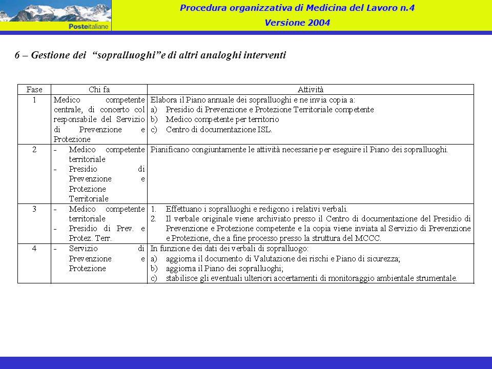Procedura organizzativa di Medicina del Lavoro n.4 Versione 2004 6 – Gestione dei sopralluoghie di altri analoghi interventi