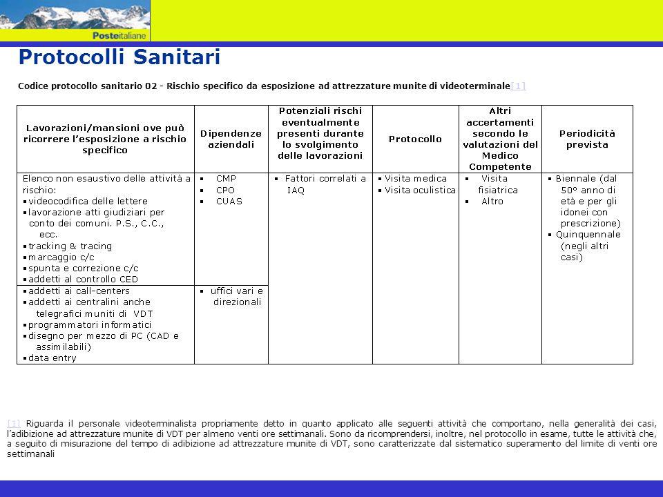 Protocolli Sanitari Codice protocollo sanitario 02 - Rischio specifico da esposizione ad attrezzature munite di videoterminale[1][1] [1] Riguarda il p
