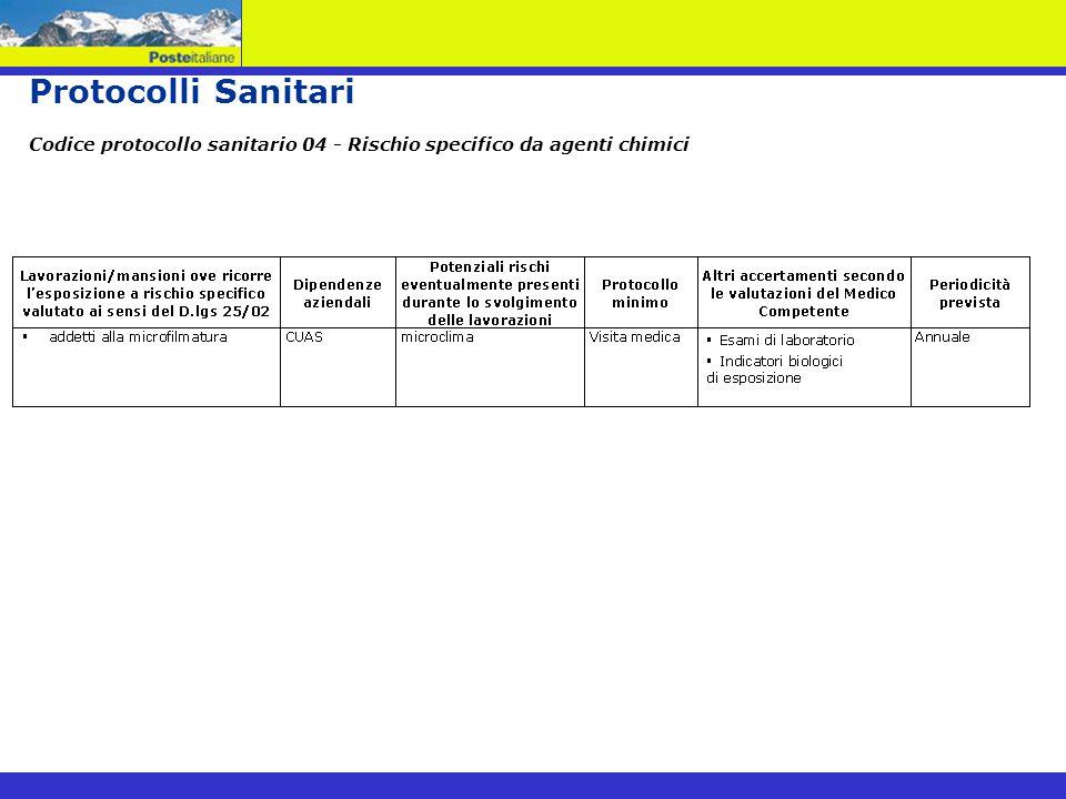 Protocolli Sanitari Codice protocollo sanitario 04 - Rischio specifico da agenti chimici