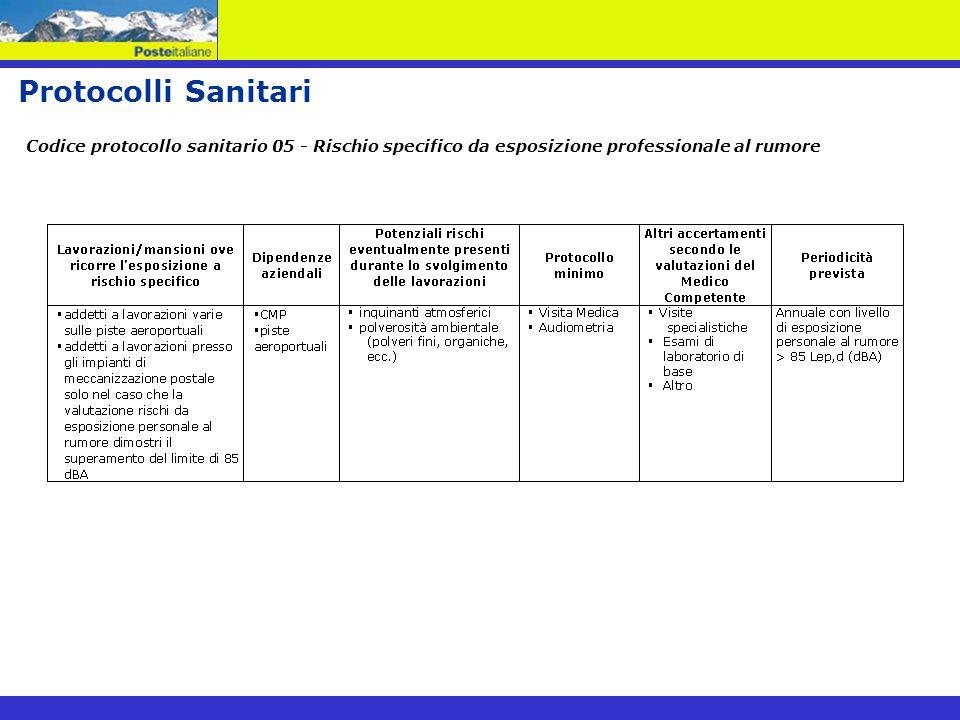 Codice protocollo sanitario 05 - Rischio specifico da esposizione professionale al rumore Protocolli Sanitari