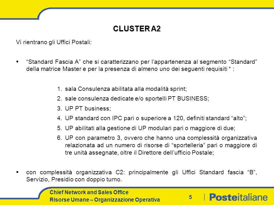 Chief Network and Sales Office Risorse Umane – Organizzazione Operativa 4 CLUSTER C e B CLUSTER C Vi rientrano i soli Uffici Postali c.d. monoperatore