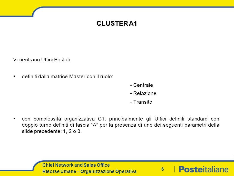Chief Network and Sales Office Risorse Umane – Organizzazione Operativa 5 CLUSTER A2 Vi rientrano gli Uffici Postali: Standard Fascia A che si caratte