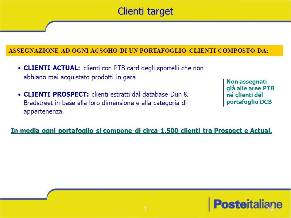 110 Clienti target CLIENTI ACTUAL: clienti con PTB card degli sportelli che non abbiano mai acquistato prodotti in gara CLIENTI PROSPECT: clienti estr