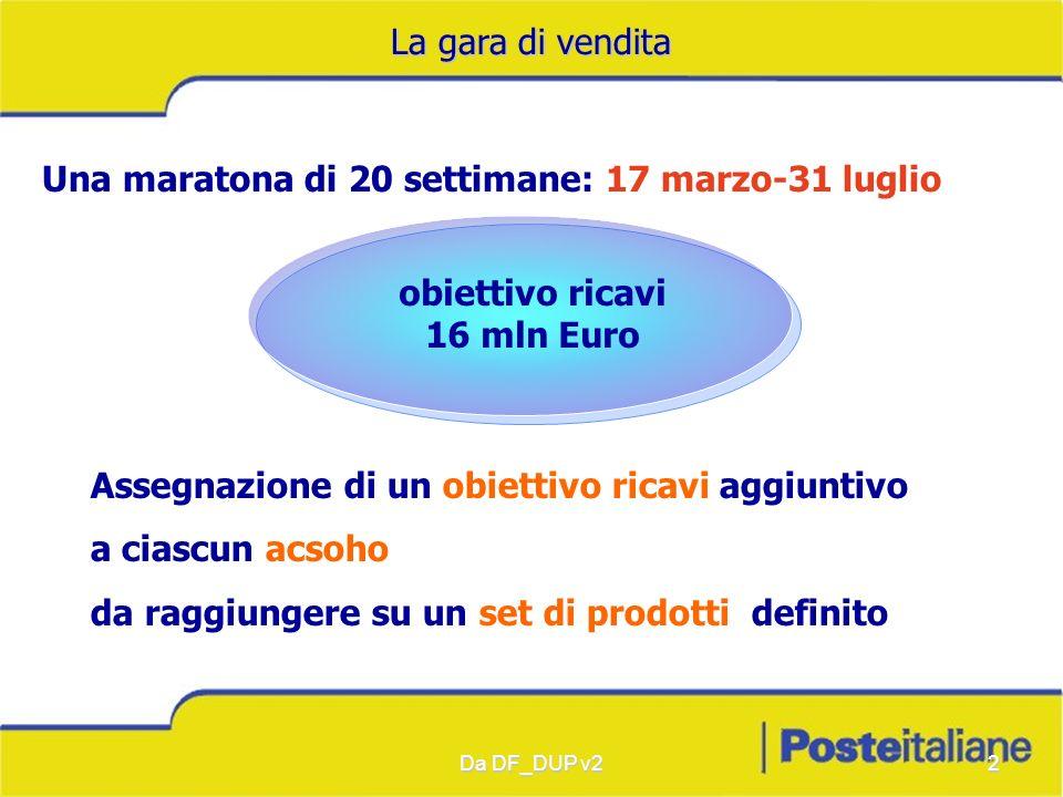 Da DF_DUP v22 Una maratona di 20 settimane: 17 marzo-31 luglio obiettivo ricavi 16 mln Euro La gara di vendita Assegnazione di un obiettivo ricavi agg