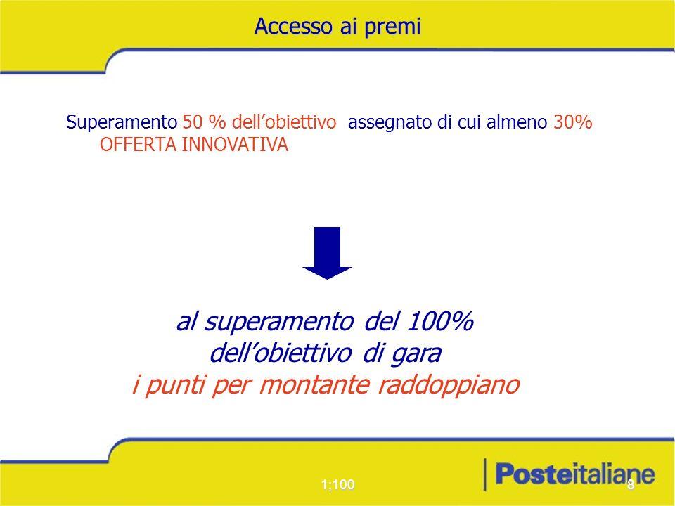 1;1008 Accesso ai premi Superamento 50 % dellobiettivo assegnato di cui almeno 30% OFFERTA INNOVATIVA al superamento del 100% dellobiettivo di gara i