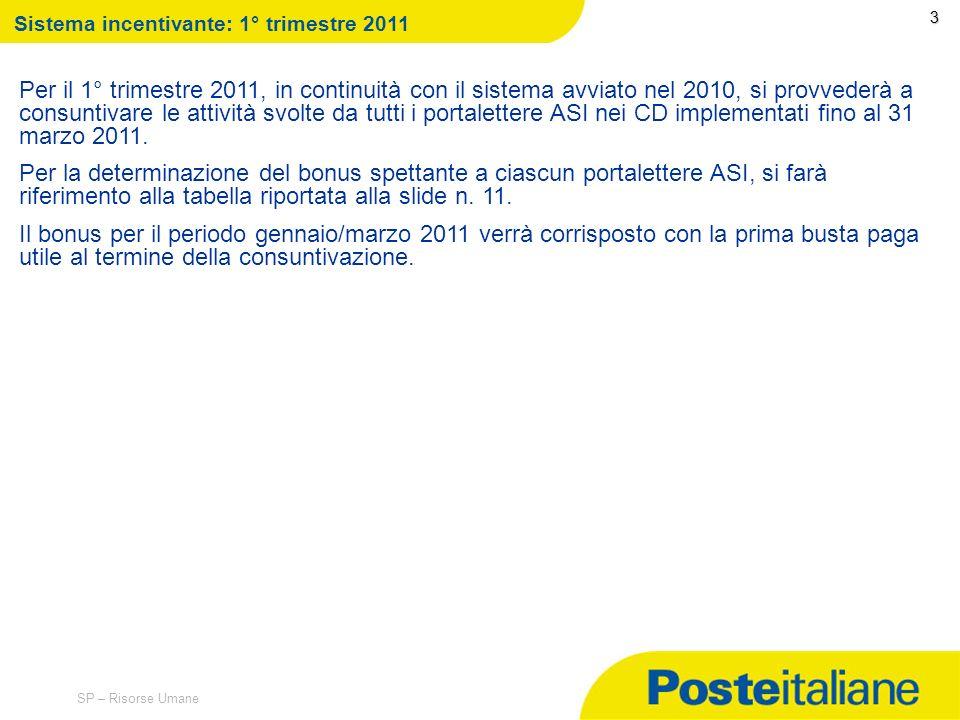 05/02/2014 SP – Risorse Umane Sistema incentivante: 1° trimestre 2011 3 3 Per il 1° trimestre 2011, in continuità con il sistema avviato nel 2010, si provvederà a consuntivare le attività svolte da tutti i portalettere ASI nei CD implementati fino al 31 marzo 2011.