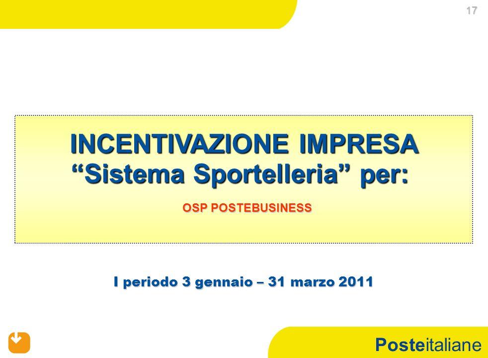 Posteitaliane INCENTIVAZIONE IMPRESA Sistema Sportelleria per: OSP POSTEBUSINESS OSP POSTEBUSINESS 17 17 I periodo 3 gennaio – 31 marzo 2011