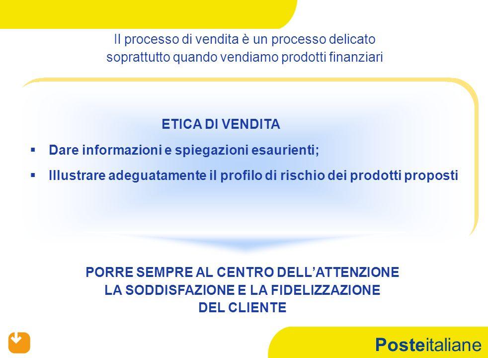 Posteitaliane Il processo di vendita è un processo delicato soprattutto quando vendiamo prodotti finanziari PORRE SEMPRE AL CENTRO DELLATTENZIONE LA SODDISFAZIONE E LA FIDELIZZAZIONE DEL CLIENTE ETICA DI VENDITA Dare informazioni e spiegazioni esaurienti; Illustrare adeguatamente il profilo di rischio dei prodotti proposti