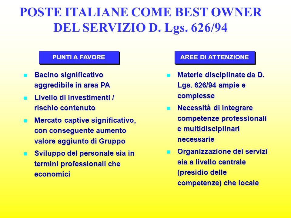 POSTE ITALIANE COME BEST OWNER DEL SERVIZIO D. Lgs.