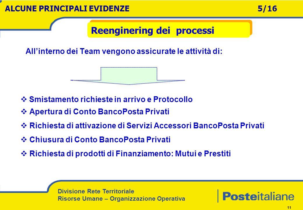 Divisione Rete Territoriale Risorse Umane – Organizzazione Operativa 11 Allinterno dei Team vengono assicurate le attività di: Smistamento richieste i