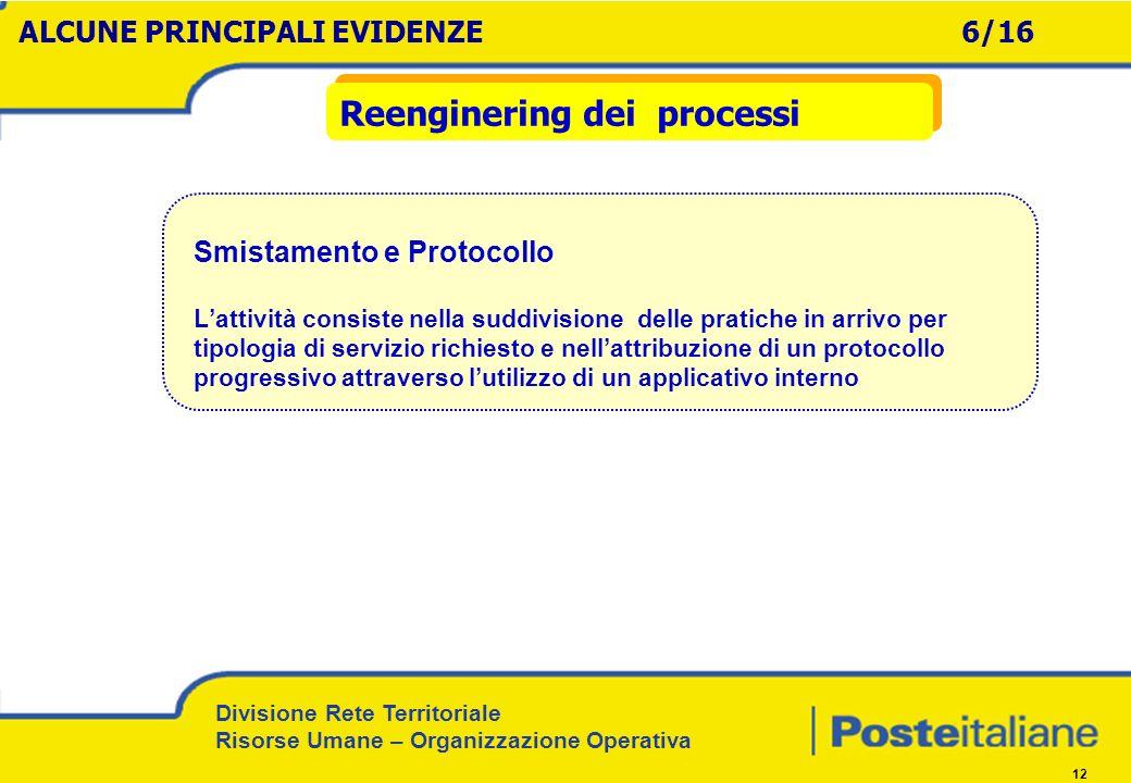 Divisione Rete Territoriale Risorse Umane – Organizzazione Operativa 12 Smistamento e Protocollo Lattività consiste nella suddivisione delle pratiche