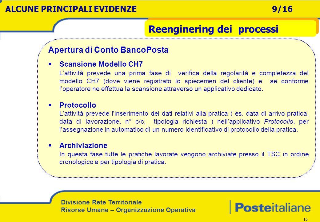 Divisione Rete Territoriale Risorse Umane – Organizzazione Operativa 15 Apertura di Conto BancoPosta Scansione Modello CH7 Lattività prevede una prima