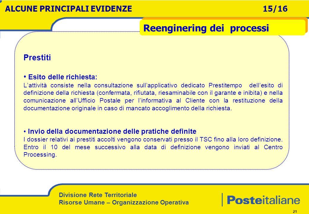 Divisione Rete Territoriale Risorse Umane – Organizzazione Operativa 21 Prestiti Esito delle richiesta: Lattività consiste nella consultazione sullapp