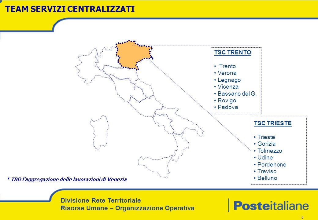 Divisione Rete Territoriale Risorse Umane – Organizzazione Operativa 5 TSC TRENTO Trento Verona Legnago Vicenza Bassano del G. Rovigo Padova TSC TRIES
