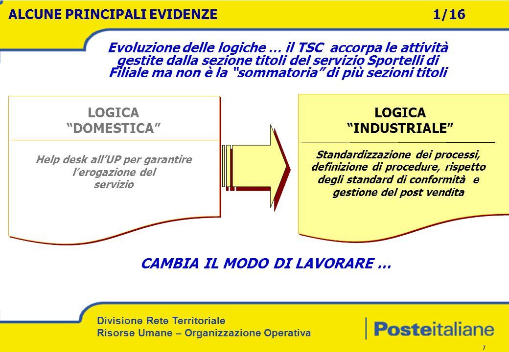Divisione Rete Territoriale Risorse Umane – Organizzazione Operativa 7 LOGICA INDUSTRIALE Standardizzazione dei processi, definizione di procedure, ri